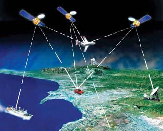 Satellite automatic tracking system solutions